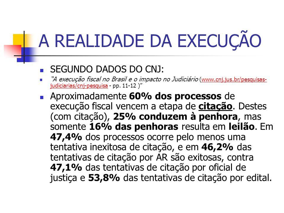 A REALIDADE DA EXECUÇÃO SEGUNDO DADOS DO CNJ: A execução fiscal no Brasil e o impacto no Judiciário (www.cnj.jus.br/pesquisas- judiciarias/cnj-pesquisa - pp.