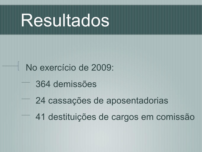 Resultados No exercício de 2009: 364 demissões 24 cassações de aposentadorias 41 destituições de cargos em comissão
