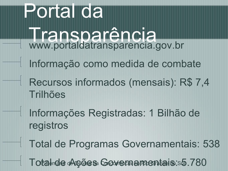 Portal da Transparência www.portaldatransparencia.gov.br Informação como medida de combate Recursos informados (mensais): R$ 7,4 Trilhões Informações