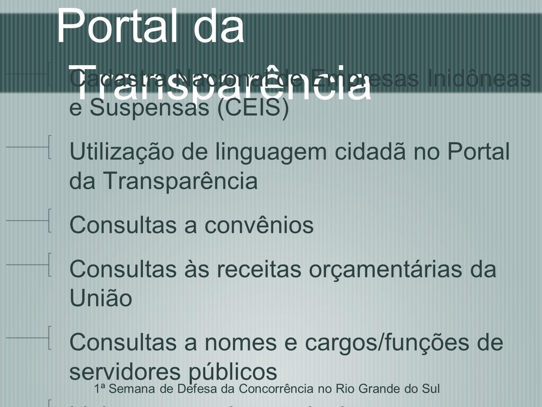 Portal da Transparência Cadastra Nacional de Empresas Inidôneas e Suspensas (CEIS) Utilização de linguagem cidadã no Portal da Transparência Consultas