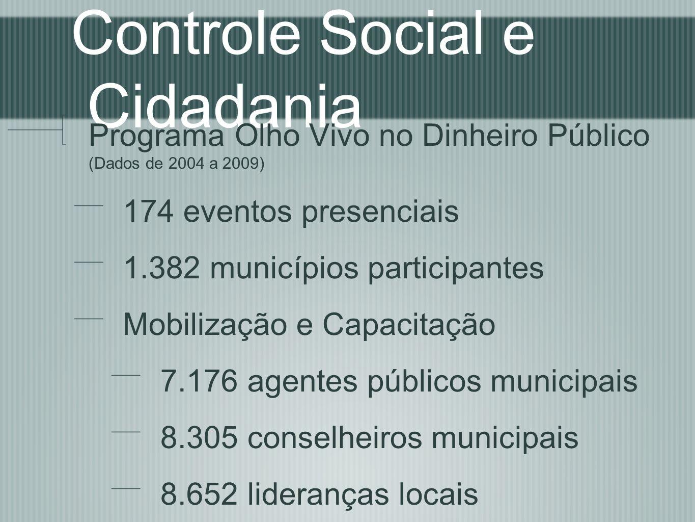 Controle Social e Cidadania Programa Olho Vivo no Dinheiro Público (Dados de 2004 a 2009) 174 eventos presenciais 1.382 municípios participantes Mobil