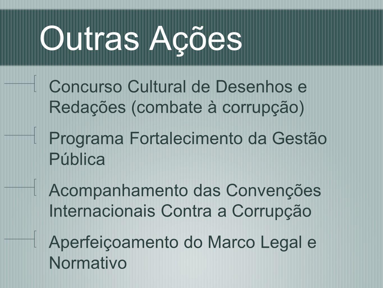 Outras Ações Concurso Cultural de Desenhos e Redações (combate à corrupção) Programa Fortalecimento da Gestão Pública Acompanhamento das Convenções In