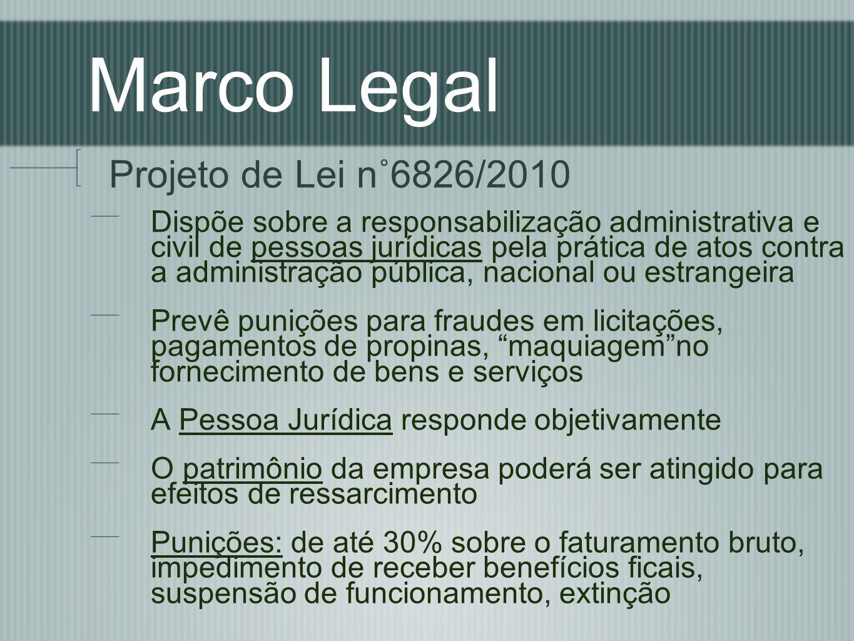 Marco Legal Projeto de Lei n˚6826/2010 Dispõe sobre a responsabilização administrativa e civil de pessoas jurídicas pela prática de atos contra a admi