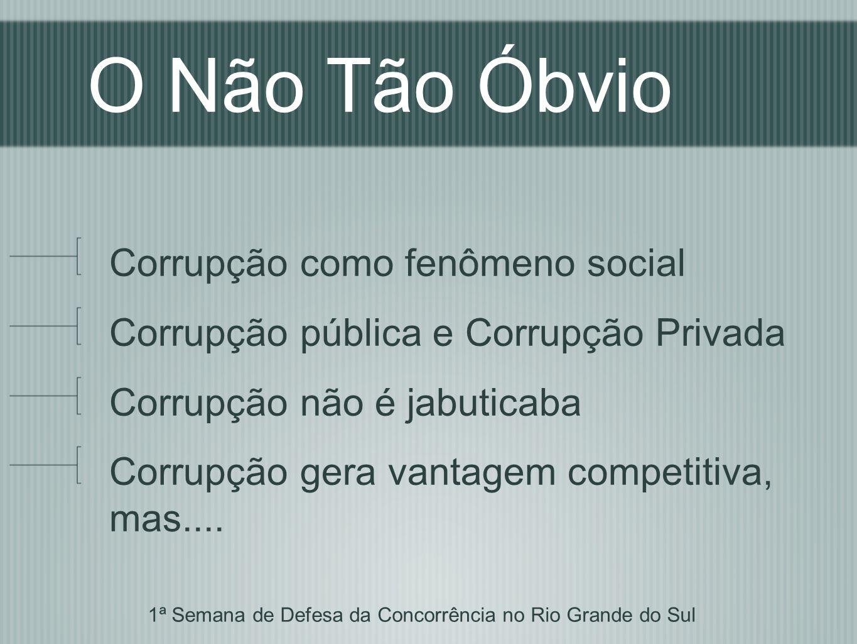 O Não Tão Óbvio Corrupção como fenômeno social Corrupção pública e Corrupção Privada Corrupção não é jabuticaba Corrupção gera vantagem competitiva, m