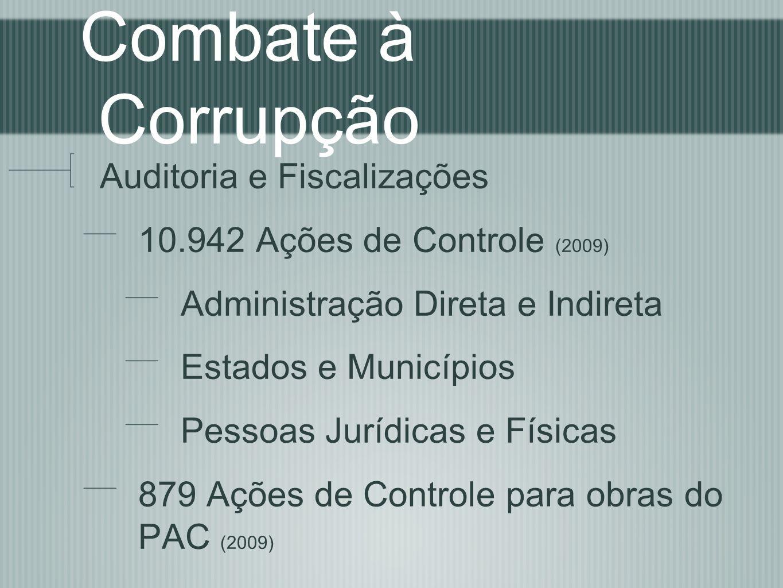 Combate à Corrupção Programa de Fiscalização em Pequenos e Médios Municípios a Patir de Sorteios Públicos 1.751 municípios fiscalizados (até 2009) 31,74% do municípios do Brasil Aproximadamente R$ 13 Bilhões