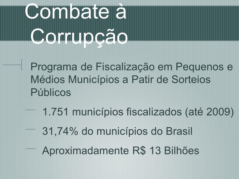 Combate à Corrupção Programa de Fiscalização em Pequenos e Médios Municípios a Patir de Sorteios Públicos 1.751 municípios fiscalizados (até 2009) 31,