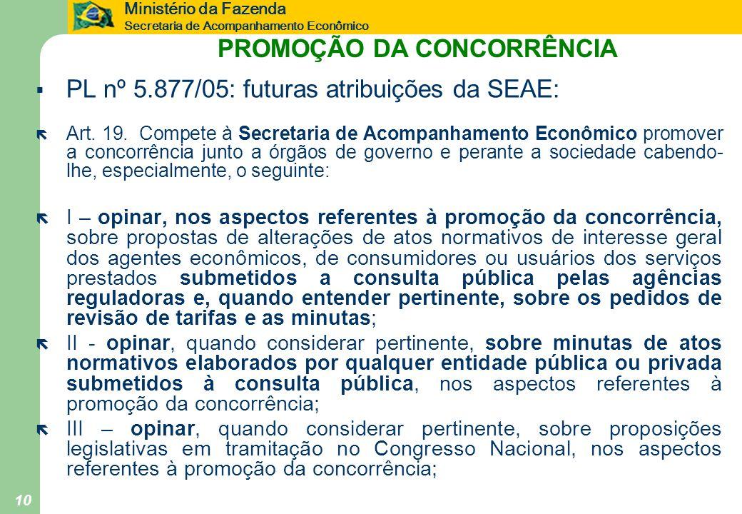 Ministério da Fazenda Secretaria de Acompanhamento Econômico 10 PROMOÇÃO DA CONCORRÊNCIA PL nº 5.877/05: futuras atribuições da SEAE: ë Art. 19. Compe