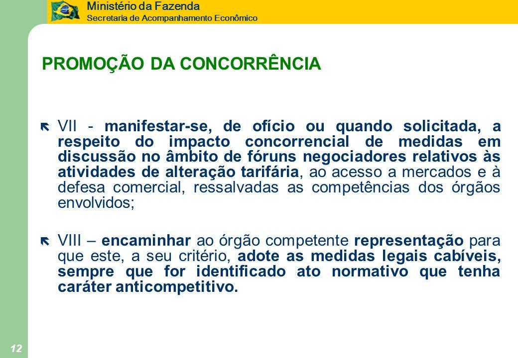 Ministério da Fazenda Secretaria de Acompanhamento Econômico 12 PROMOÇÃO DA CONCORRÊNCIA ë VII - manifestar-se, de ofício ou quando solicitada, a resp