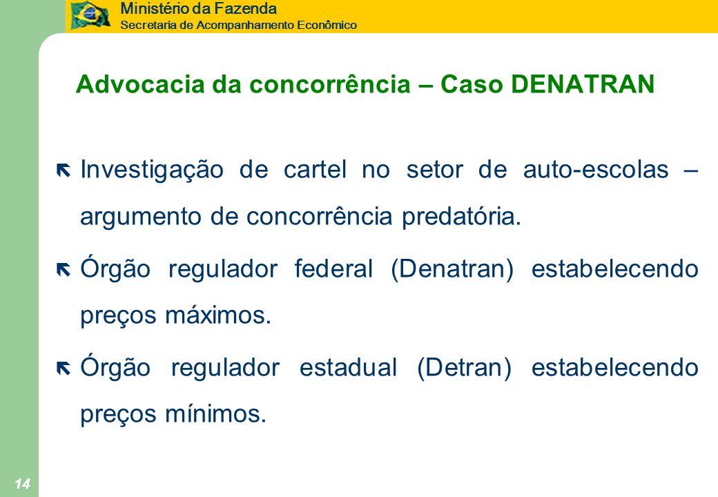 Ministério da Fazenda Secretaria de Acompanhamento Econômico 14 Advocacia da concorrência – Caso DENATRAN ë Investigação de cartel no setor de auto-es