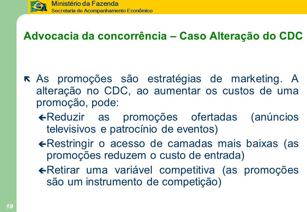 Ministério da Fazenda Secretaria de Acompanhamento Econômico 19 Advocacia da concorrência – Caso Alteração do CDC ë As promoções são estratégias de ma