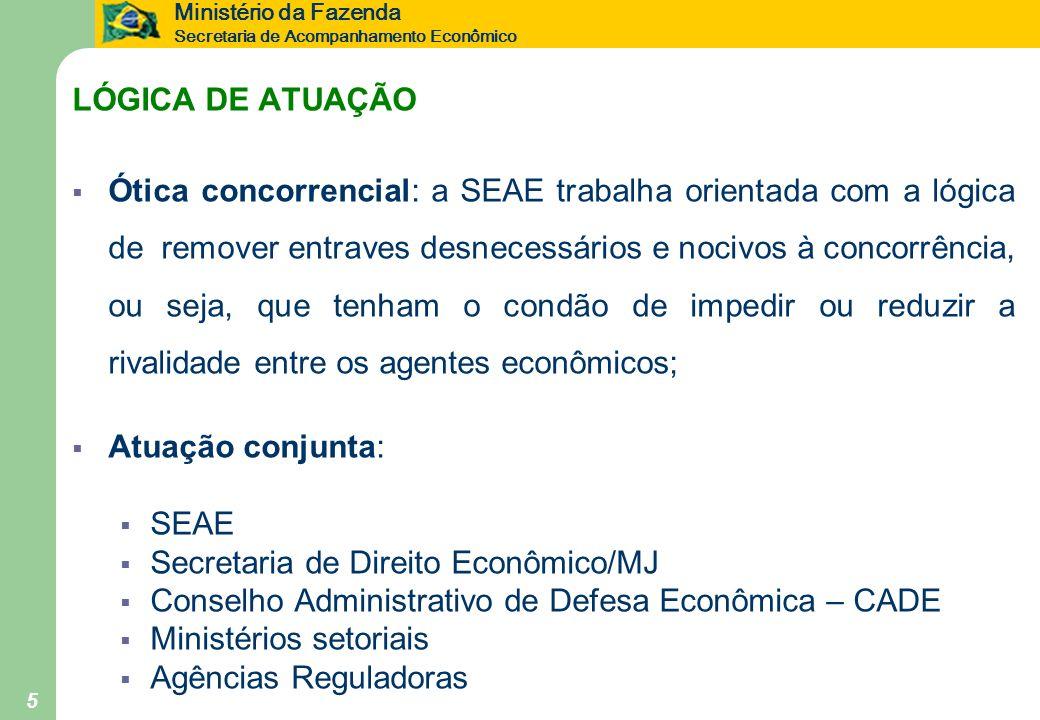 Ministério da Fazenda Secretaria de Acompanhamento Econômico 5 LÓGICA DE ATUAÇÃO Ótica concorrencial: a SEAE trabalha orientada com a lógica de remove