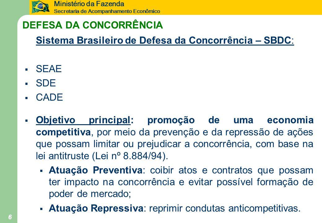 Ministério da Fazenda Secretaria de Acompanhamento Econômico 6 DEFESA DA CONCORRÊNCIA Sistema Brasileiro de Defesa da Concorrência – SBDC: SEAE SDE CA