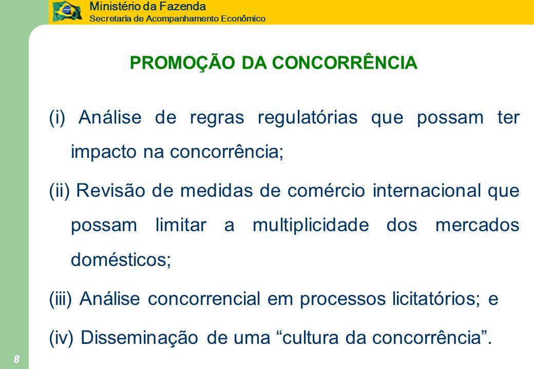 Ministério da Fazenda Secretaria de Acompanhamento Econômico 8 PROMOÇÃO DA CONCORRÊNCIA (i) Análise de regras regulatórias que possam ter impacto na c