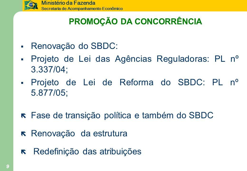 Ministério da Fazenda Secretaria de Acompanhamento Econômico 9 PROMOÇÃO DA CONCORRÊNCIA Renovação do SBDC: Projeto de Lei das Agências Reguladoras: PL