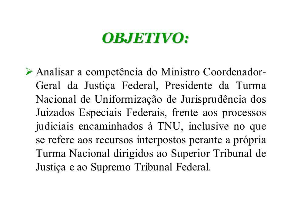 OBJETIVO: Analisar a competência do Ministro Coordenador- Geral da Justiça Federal, Presidente da Turma Nacional de Uniformização de Jurisprudência do