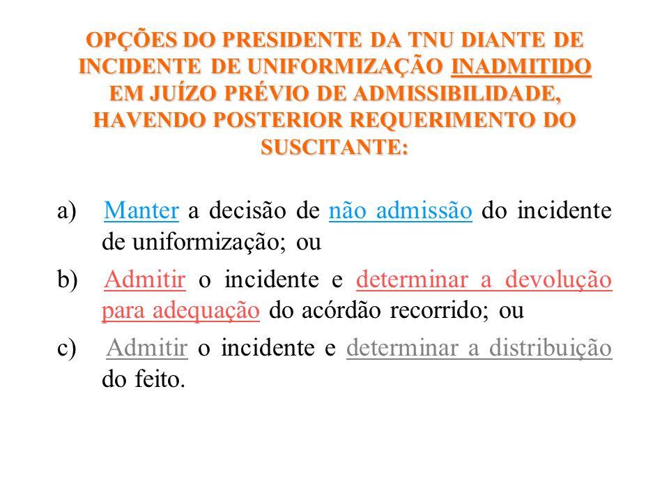 OPÇÕES DO PRESIDENTE DA TNU DIANTE DE INCIDENTE DE UNIFORMIZAÇÃO INADMITIDO EM JUÍZO PRÉVIO DE ADMISSIBILIDADE, HAVENDO POSTERIOR REQUERIMENTO DO SUSC