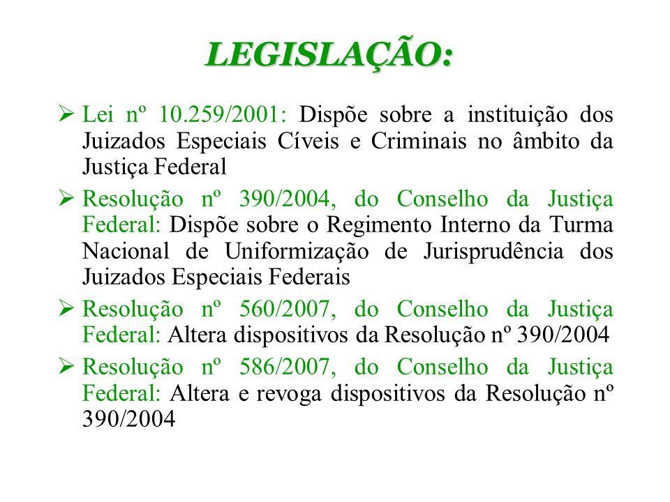 LEGISLAÇÃO: Lei nº 10.259/2001: Dispõe sobre a instituição dos Juizados Especiais Cíveis e Criminais no âmbito da Justiça Federal Resolução nº 390/200