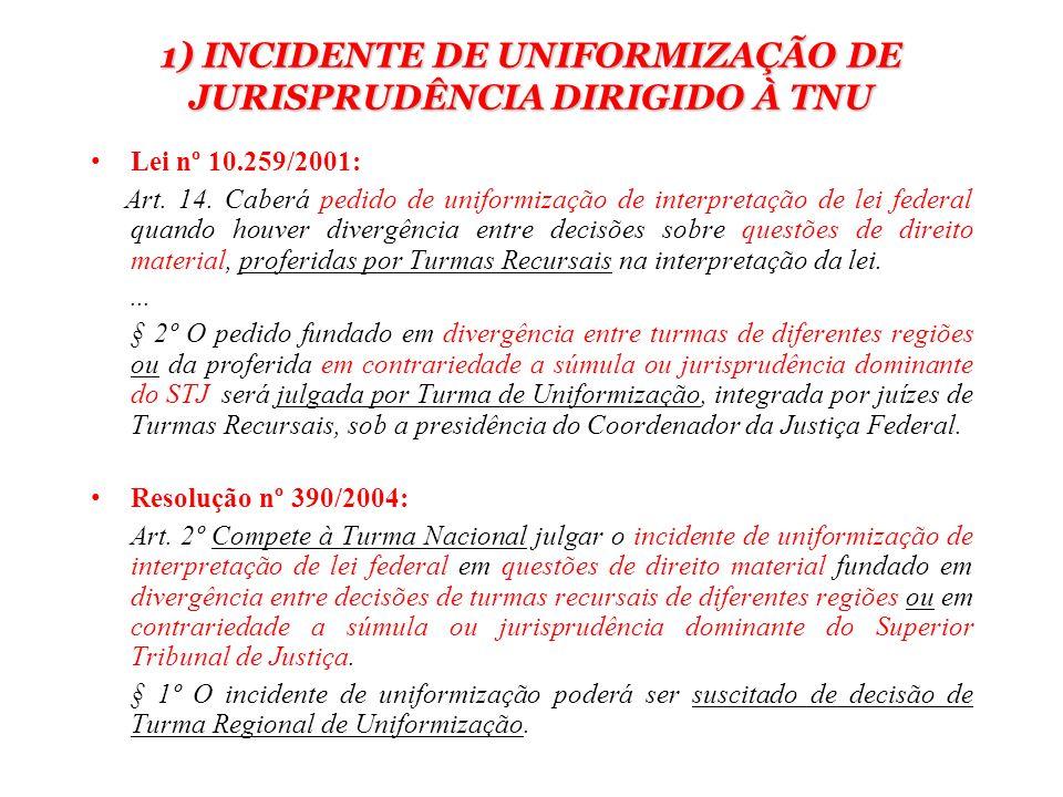 1) INCIDENTE DE UNIFORMIZAÇÃO DE JURISPRUDÊNCIA DIRIGIDO À TNU Lei nº 10.259/2001: Art. 14. Caberá pedido de uniformização de interpretação de lei fed