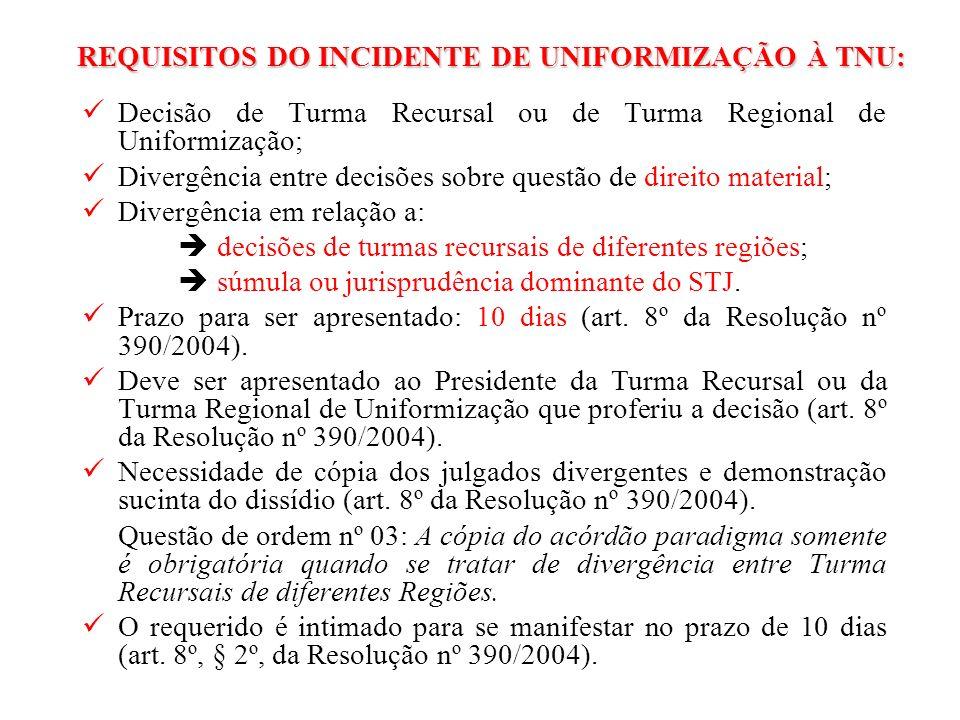 REQUISITOS DO INCIDENTE DE UNIFORMIZAÇÃO À TNU: Decisão de Turma Recursal ou de Turma Regional de Uniformização; Divergência entre decisões sobre ques