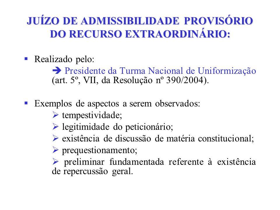 JUÍZO DE ADMISSIBILIDADE PROVISÓRIO DO RECURSO EXTRAORDINÁRIO: Realizado pelo: Presidente da Turma Nacional de Uniformização (art. 5º, VII, da Resoluç