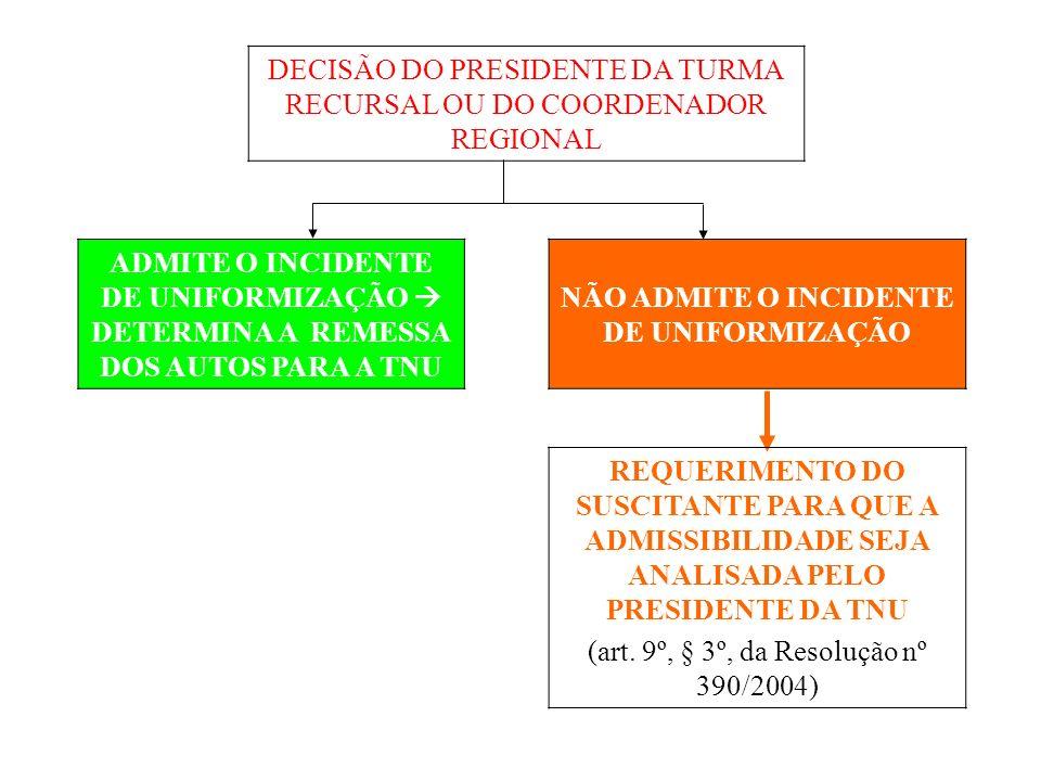 DECISÃO DO PRESIDENTE DA TURMA RECURSAL OU DO COORDENADOR REGIONAL ADMITE O INCIDENTE DE UNIFORMIZAÇÃO DETERMINA A REMESSA DOS AUTOS PARA A TNU NÃO AD