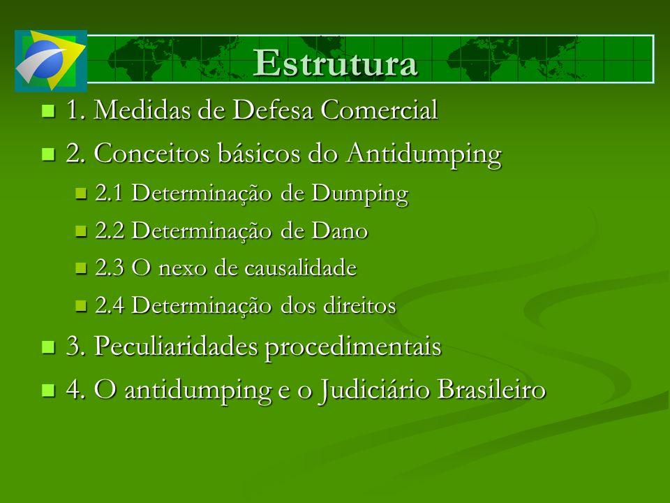Estrutura 1. Medidas de Defesa Comercial 1. Medidas de Defesa Comercial 2. Conceitos básicos do Antidumping 2. Conceitos básicos do Antidumping 2.1 De