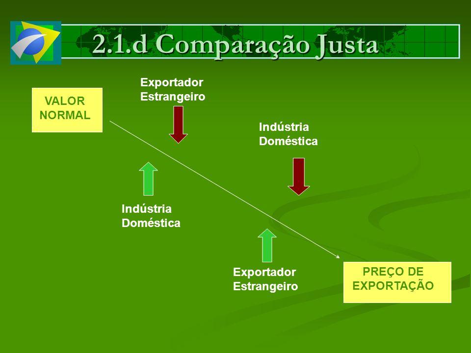 2.1.d Comparação Justa VALOR NORMAL PREÇO DE EXPORTAÇÃO Exportador Estrangeiro Indústria Doméstica Exportador Estrangeiro Indústria Doméstica