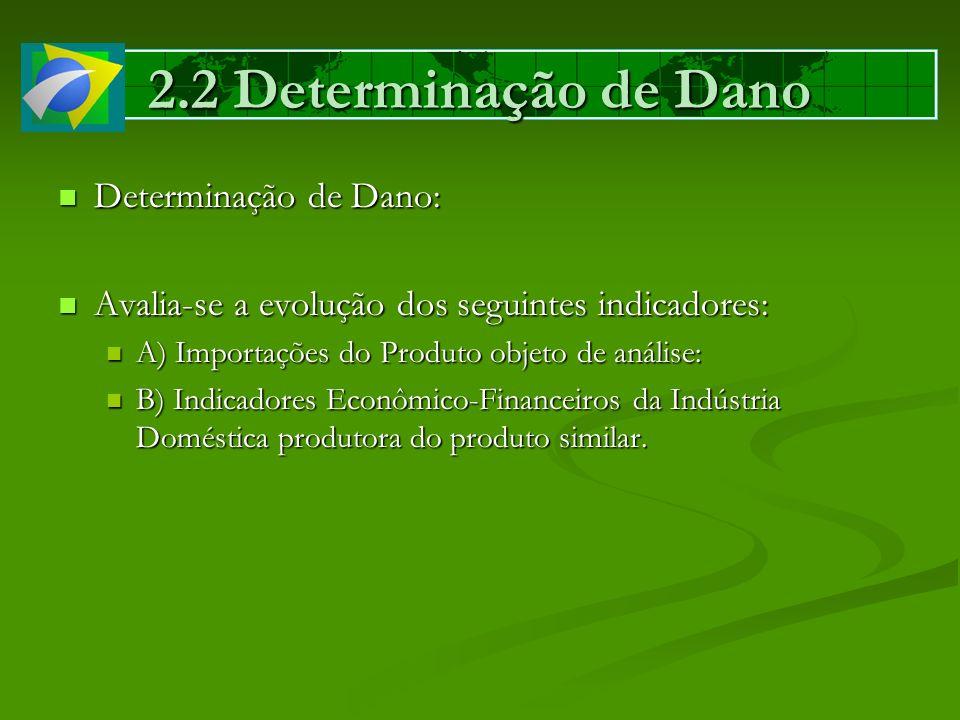 2.2 Determinação de Dano Determinação de Dano: Determinação de Dano: Avalia-se a evolução dos seguintes indicadores: Avalia-se a evolução dos seguinte