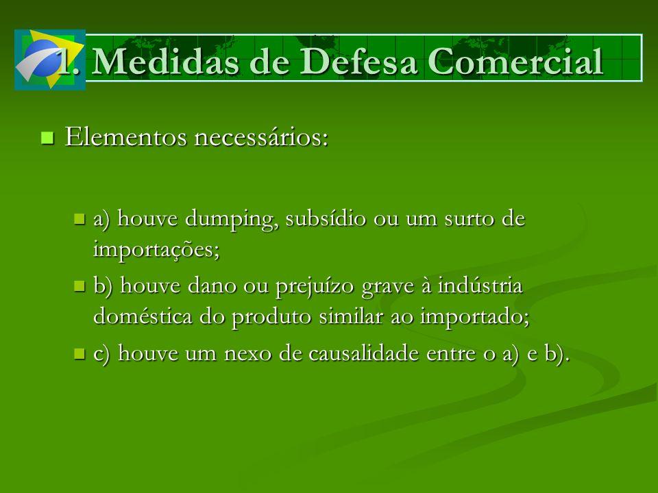 1. Medidas de Defesa Comercial