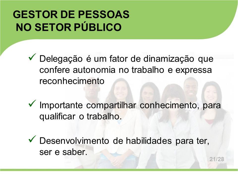 GESTOR DE PESSOAS NO SETOR PÚBLICO Delegação é um fator de dinamização que confere autonomia no trabalho e expressa reconhecimento Importante comparti