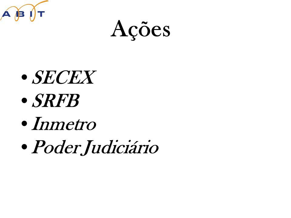 Ações SECEX SRFB Inmetro Poder Judiciário