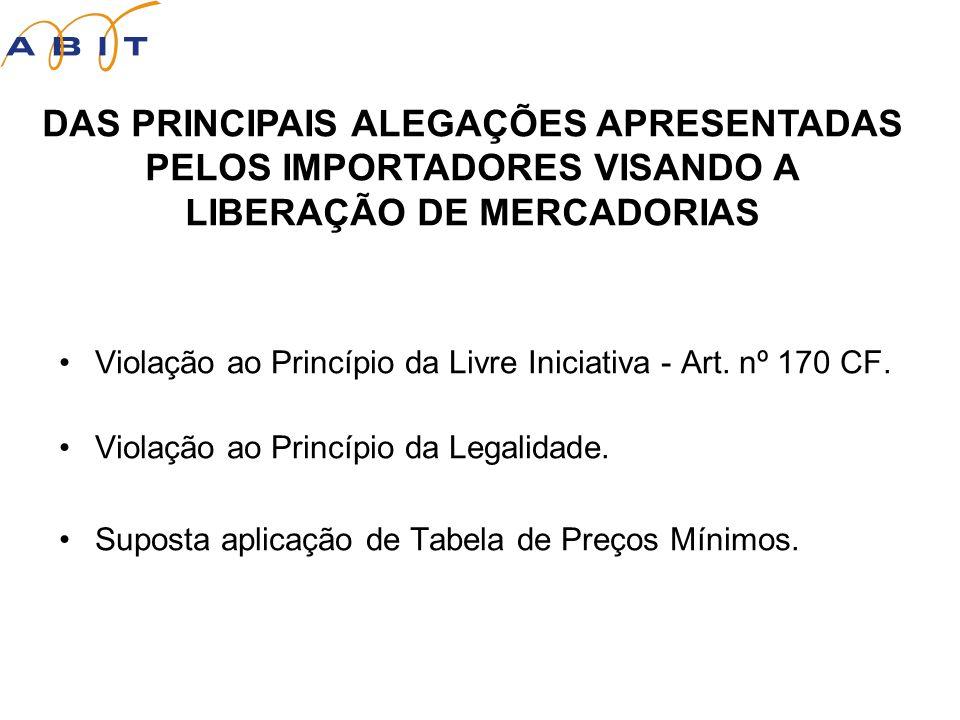 Violação ao Princípio da Livre Iniciativa - Art.nº 170 CF.