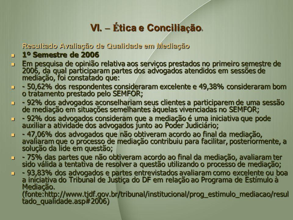 VI. – É tica e Concilia ç ão VI. – É tica e Concilia ç ão Resultado Avaliação de Qualidade em Mediação 1º Semestre de 2006 1º Semestre de 2006 Em pesq