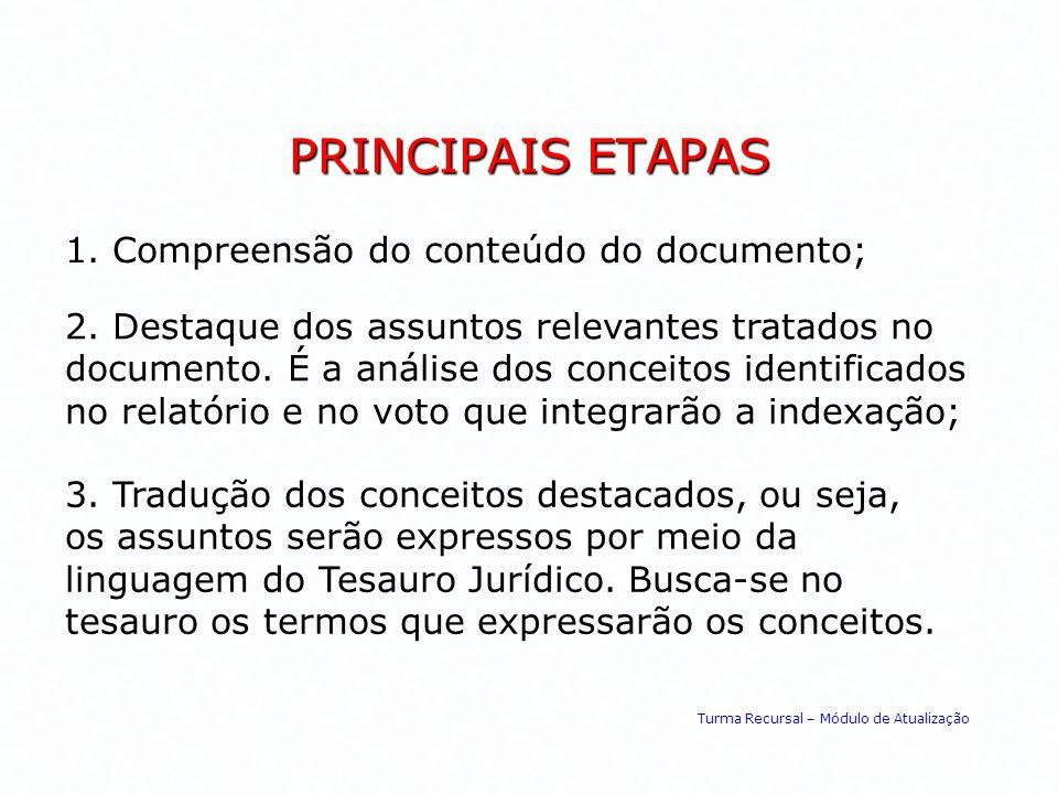 PRINCIPAIS ETAPAS 1. Compreensão do conteúdo do documento; 2. Destaque dos assuntos relevantes tratados no documento. É a análise dos conceitos identi