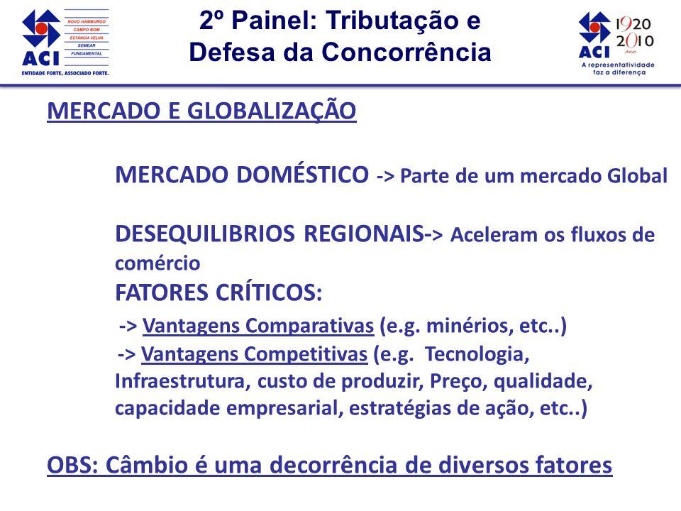 2º Painel: Tributação e Defesa da Concorrência 2º Painel: Tributação e Defesa da Concorrência MERCADO E GLOBALIZAÇÃO MERCADO DOMÉSTICO -> Parte de um mercado Global DESEQUILIBRIOS REGIONAIS- > Aceleram os fluxos de comércio FATORES CRÍTICOS: -> Vantagens Comparativas (e.g.