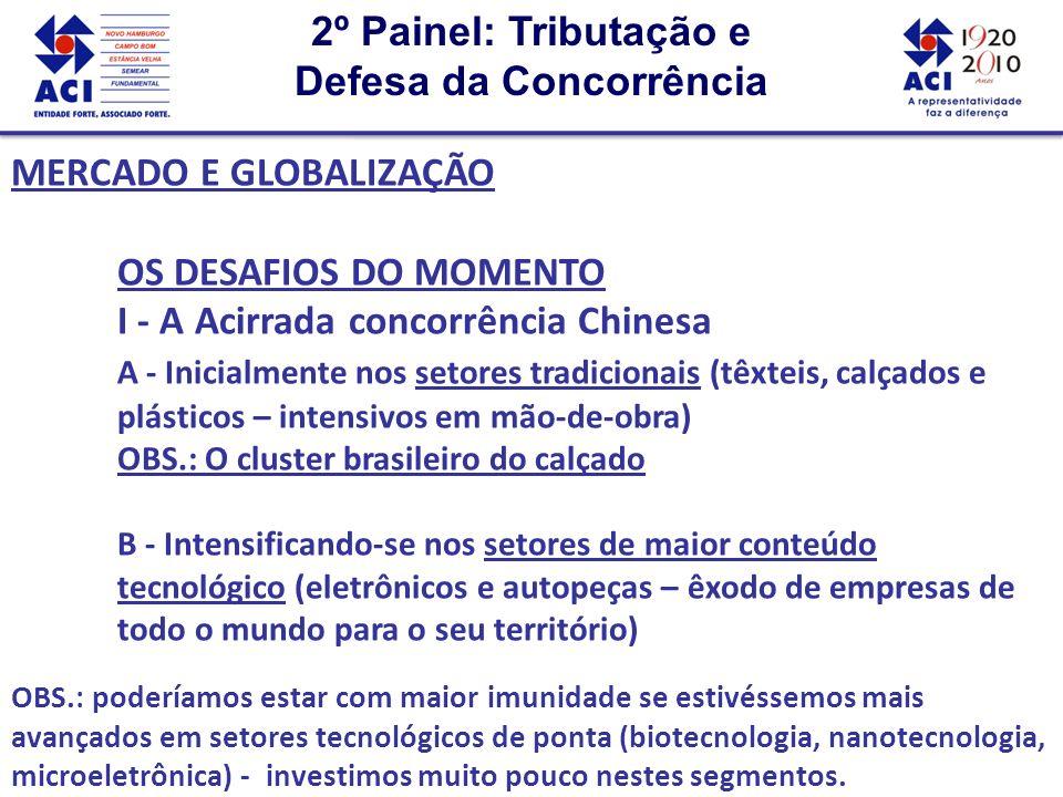 2º Painel: Tributação e Defesa da Concorrência 2º Painel: Tributação e Defesa da Concorrência MERCADO E GLOBALIZAÇÃO OS DESAFIOS DO MOMENTO I - A Acirrada concorrência Chinesa A - Inicialmente nos setores tradicionais (têxteis, calçados e plásticos – intensivos em mão-de-obra) OBS.: O cluster brasileiro do calçado B - Intensificando-se nos setores de maior conteúdo tecnológico (eletrônicos e autopeças – êxodo de empresas de todo o mundo para o seu território) OBS.: poderíamos estar com maior imunidade se estivéssemos mais avançados em setores tecnológicos de ponta (biotecnologia, nanotecnologia, microeletrônica) - investimos muito pouco nestes segmentos.