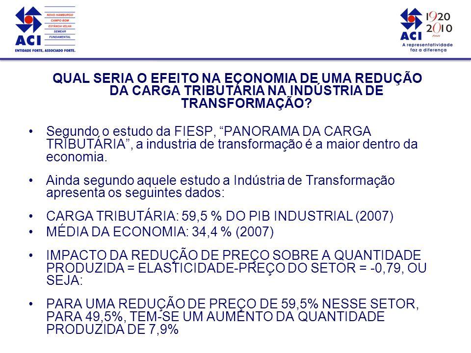 QUAL SERIA O EFEITO NA ECONOMIA DE UMA REDUÇÃO DA CARGA TRIBUTÁRIA NA INDÚSTRIA DE TRANSFORMAÇÃO.