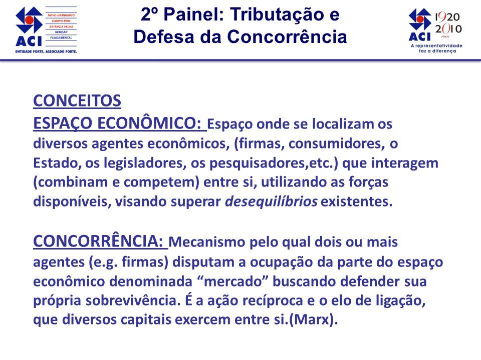 2º Painel: Tributação e Defesa da Concorrência 2º Painel: Tributação e Defesa da Concorrência BRASIL: PAÍS DE BAIXO CRESCIMENTO C – ELEVADA CARGA TRIBUTÁRIA Uma dívida pública elevada provoca uma carga tributária elevada.