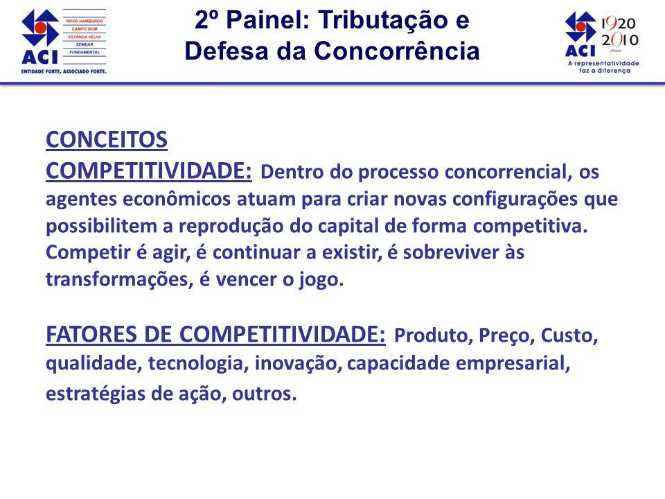 2º Painel: Tributação e Defesa da Concorrência 2º Painel: Tributação e Defesa da Concorrência CONCEITOS COMPETITIVIDADE: Dentro do processo concorrencial, os agentes econômicos atuam para criar novas configurações que possibilitem a reprodução do capital de forma competitiva.