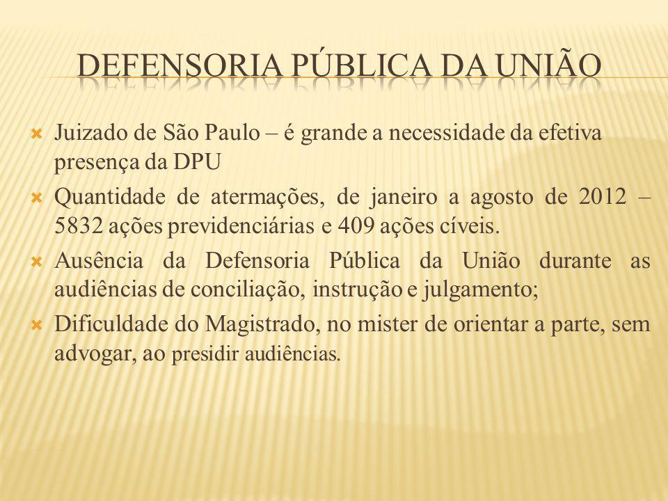 Juizado de São Paulo – é grande a necessidade da efetiva presença da DPU Quantidade de atermações, de janeiro a agosto de 2012 – 5832 ações previdenci
