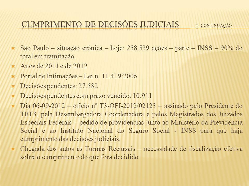 São Paulo – situação crônica – hoje: 258.539 ações – parte – INSS – 90% do total em tramitação. Anos de 2011 e de 2012 Portal de Intimações – Lei n. 1