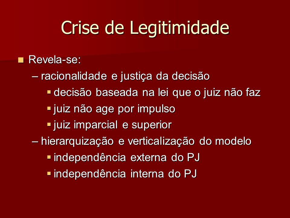 Crise de Legitimidade Revela-se: Revela-se: –racionalidade e justiça da decisão decisão baseada na lei que o juiz não faz decisão baseada na lei que o