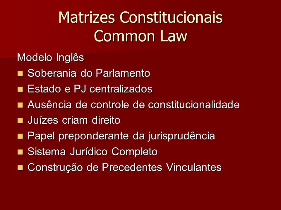 Matrizes Constitucionais Common Law Modelo Inglês Soberania do Parlamento Soberania do Parlamento Estado e PJ centralizados Estado e PJ centralizados