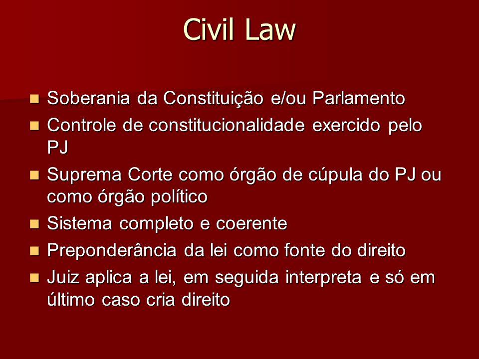 Civil Law Soberania da Constituição e/ou Parlamento Soberania da Constituição e/ou Parlamento Controle de constitucionalidade exercido pelo PJ Control