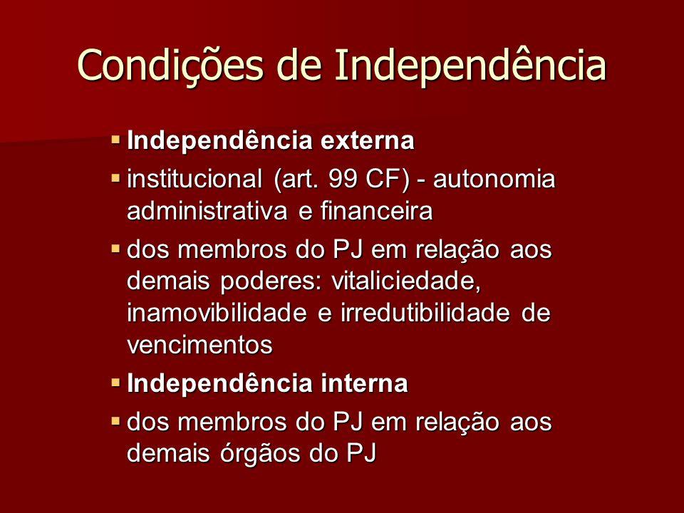 Condições de Independência Independência externa Independência externa institucional (art. 99 CF) - autonomia administrativa e financeira instituciona