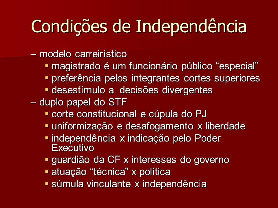 Condições de Independência –modelo carreirístico magistrado é um funcionário público especial magistrado é um funcionário público especial preferência