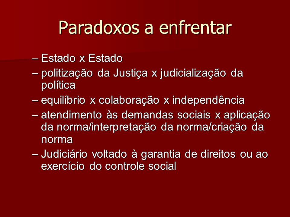 Paradoxos a enfrentar –Estado x Estado –politização da Justiça x judicialização da política –equilíbrio x colaboração x independência –atendimento às