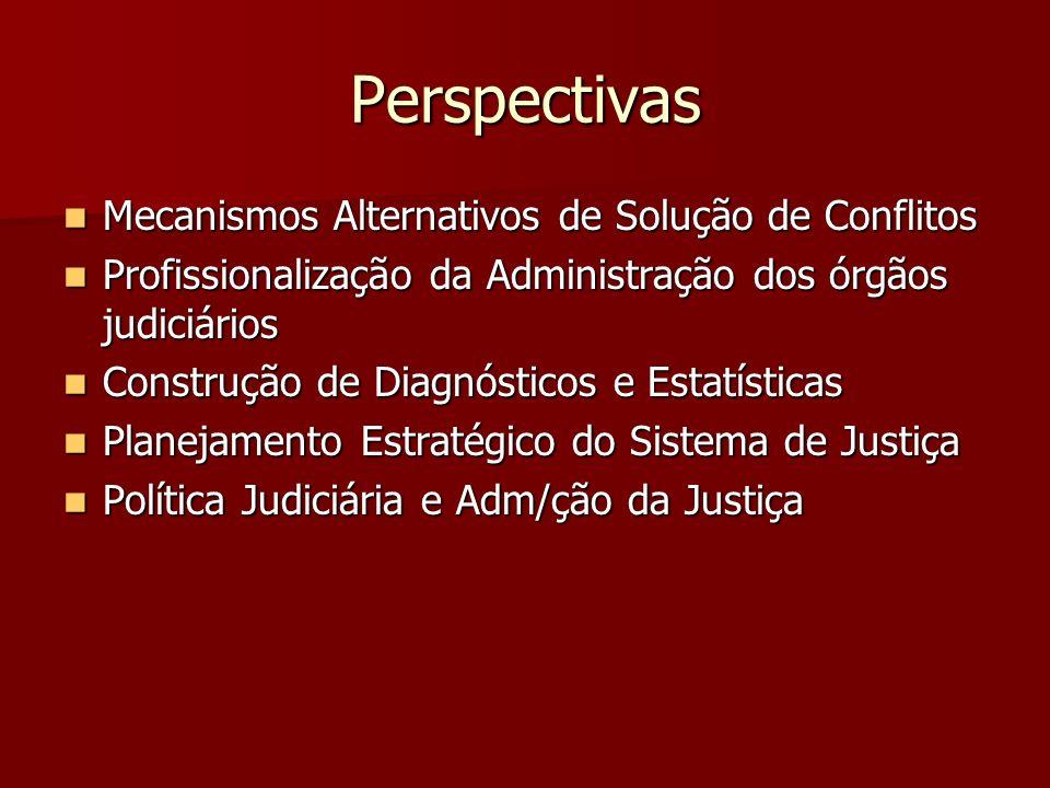 Perspectivas Mecanismos Alternativos de Solução de Conflitos Mecanismos Alternativos de Solução de Conflitos Profissionalização da Administração dos ó