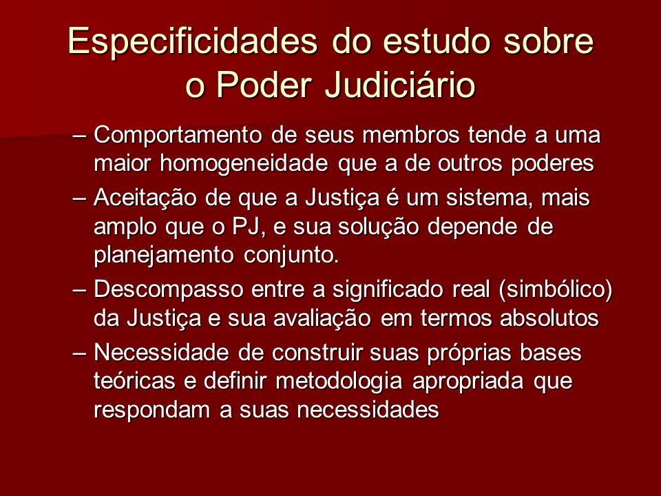 Especificidades do estudo sobre o Poder Judiciário –Comportamento de seus membros tende a uma maior homogeneidade que a de outros poderes –Aceitação d