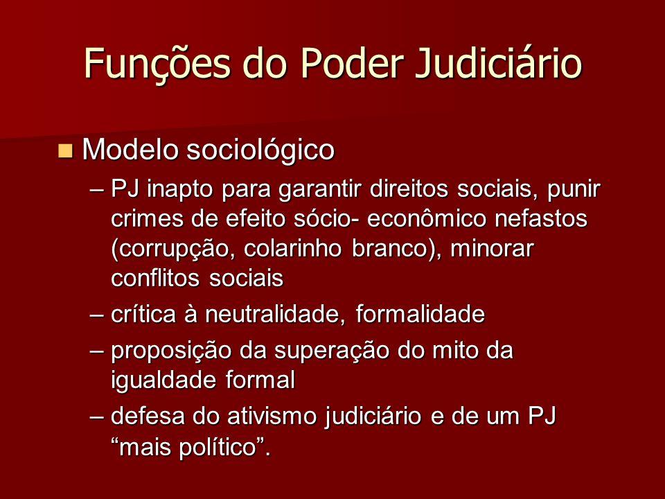 Funções do Poder Judiciário Modelo sociológico Modelo sociológico –PJ inapto para garantir direitos sociais, punir crimes de efeito sócio- econômico n